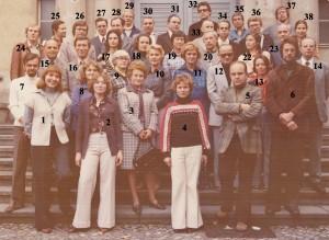 kollegium_1976_nummeriert