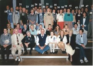 Das Lehrerkollegium des Arndt-Gymnasiums 1990